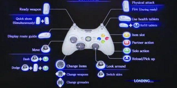 Conheça os controles de Resident Evil 6