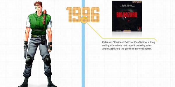 Capcom lança linha do tempo com 30 anos de história
